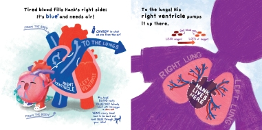 Illustrations for Hank the Heart, written by Dr. John Hutton & Dr. Ryan Moore, published by Blue Manatee. Not responsible for font. Hank is a painted over 3D model, modeled by Matt Nelson, posed by me.
